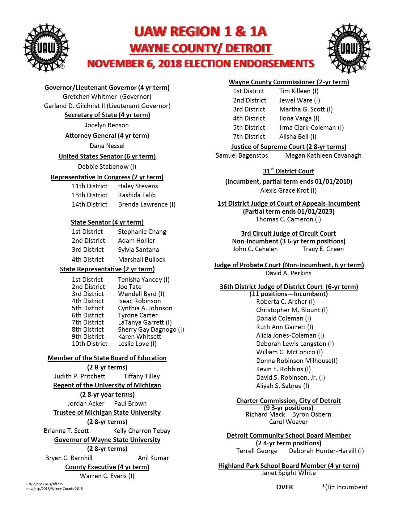 UAW Reg 1 & 1A Wayne County/Detroit Endorsements | Local 140 News